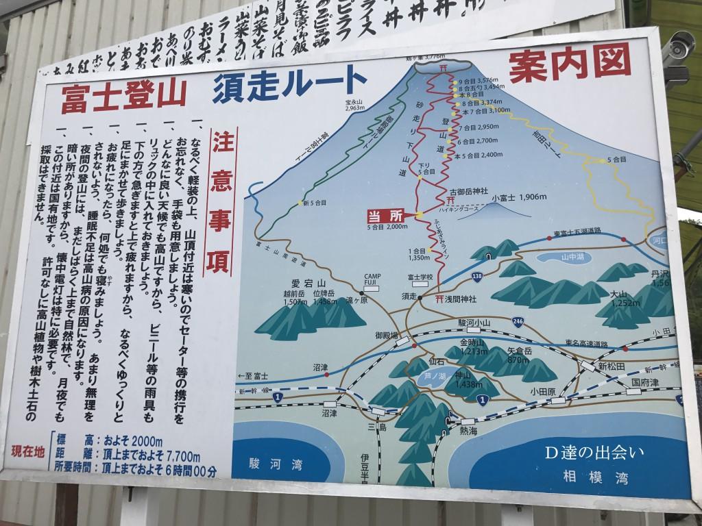 富士山5合目 D達の出会い